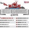 Andersonville Ranks In 2015 Top Ten Hottest Neighborhoods Nationwide